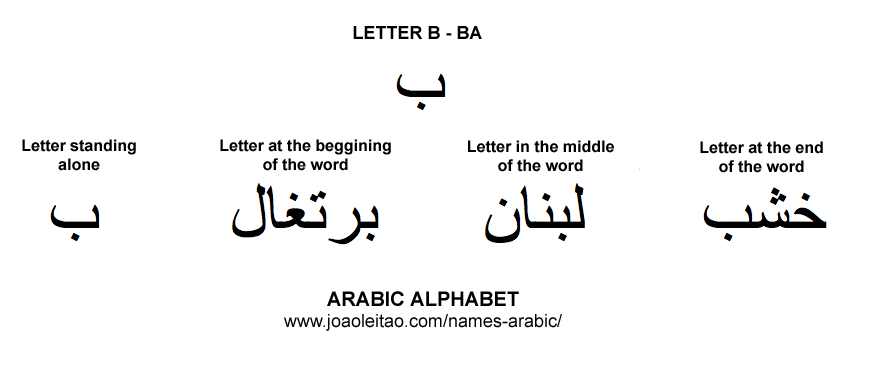 arabic alphabet abc names in arabic. Black Bedroom Furniture Sets. Home Design Ideas