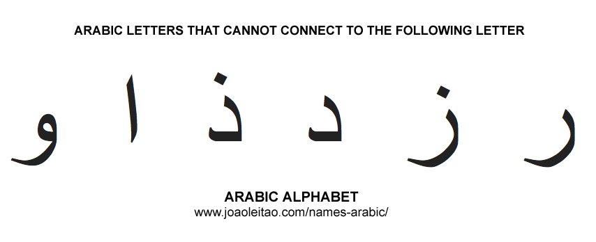 Arabic letters that don't connect to letters after them