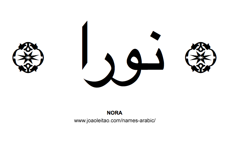 Muslim female names names in arabic nora muslim woman name malvernweather Image collections