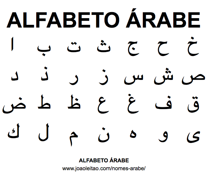 Alfabeto árabe Aprender O Abecedário árabe
