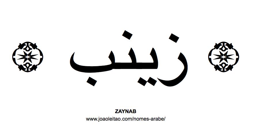 Zaynab Nome Arabe Feminino