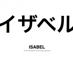 isabel-nome-feminino-japones-tatuagem