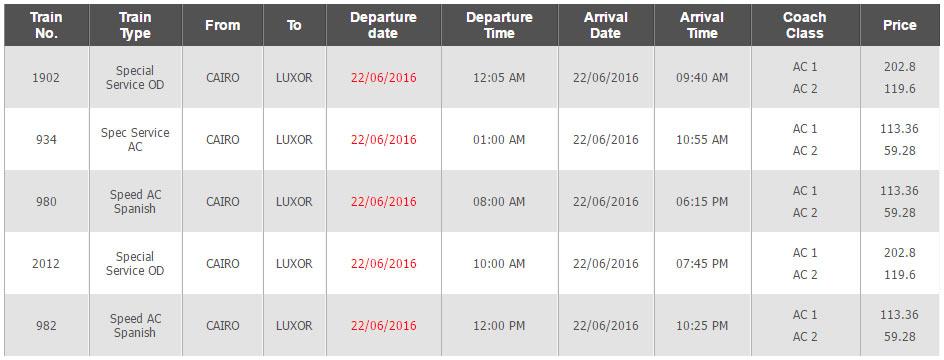 Horários e Preços do Comboio Cairo até Luxor