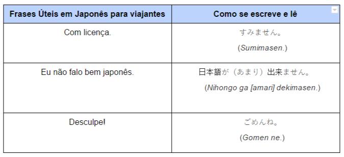 Frases úteis em japonês