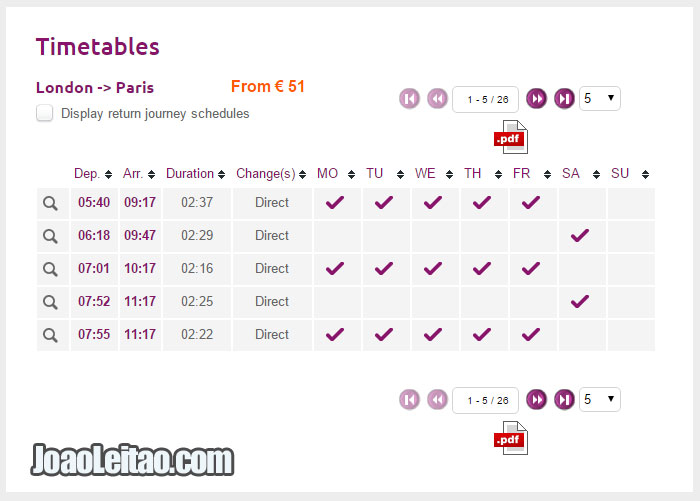 Horários do comboio até Londres saindo de Paris