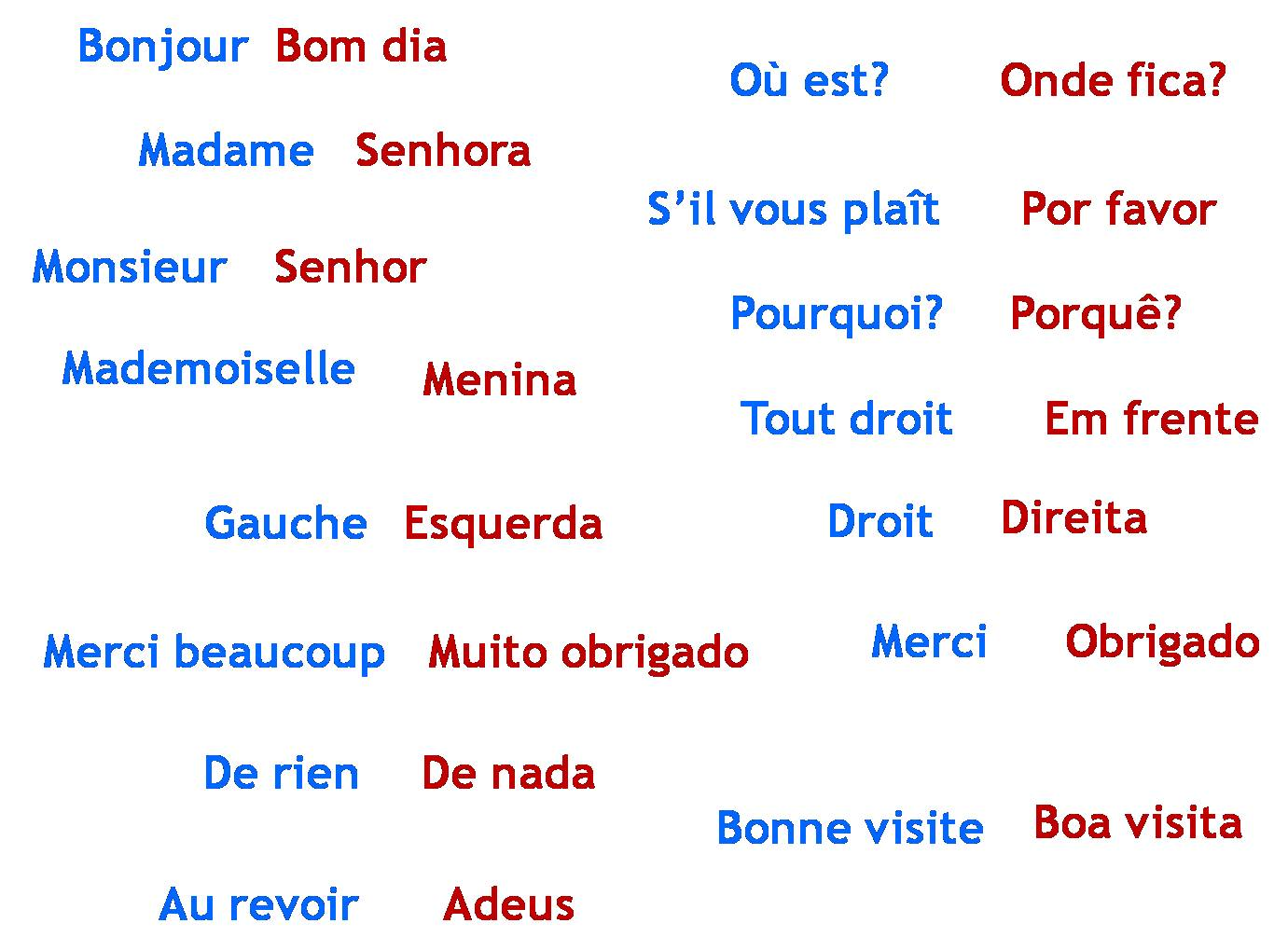 Palavras Úteis em Francês
