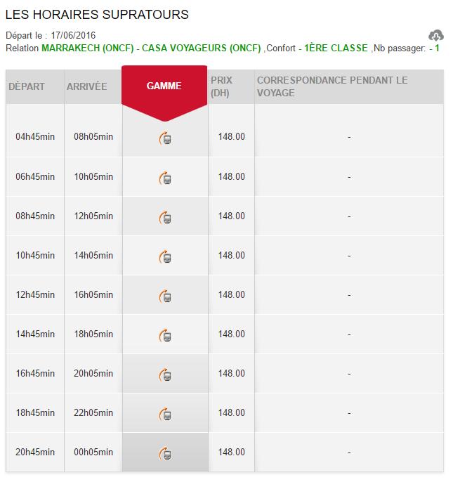 Horários e preços do comboio desde Marrakech até Casablanca