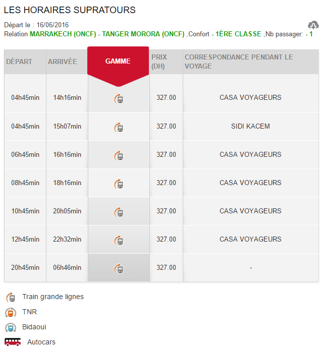 Horários e preços do comboio desde Marrakech até Tânger