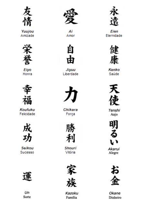 Alfabeto JAlfabeto Japonês - Kanjiaponês - Kanji
