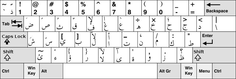 Arabic keyboard