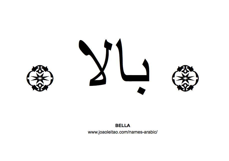 Names in Arabic, Discover the World of Oriental Calligraphy