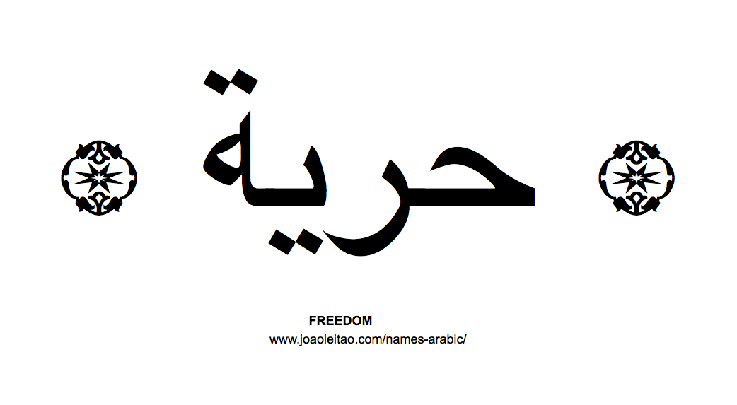 Word Freedom in Arabic = HARIA