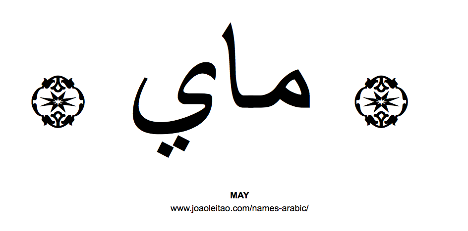 Your Name in Arabic: May name in Arabic