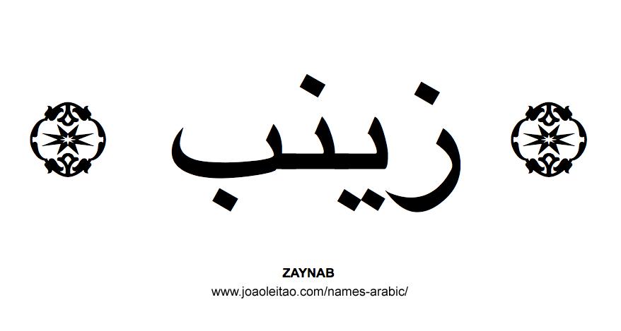 Zaynab Muslim Woman Name