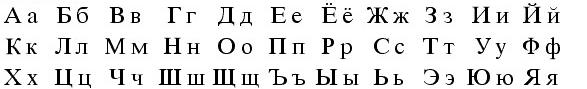 Alfabeto cirílico russo moderno