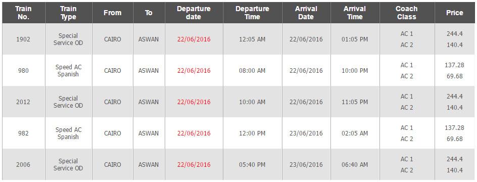 Horários e Preços do Comboio Cairo até Aswan