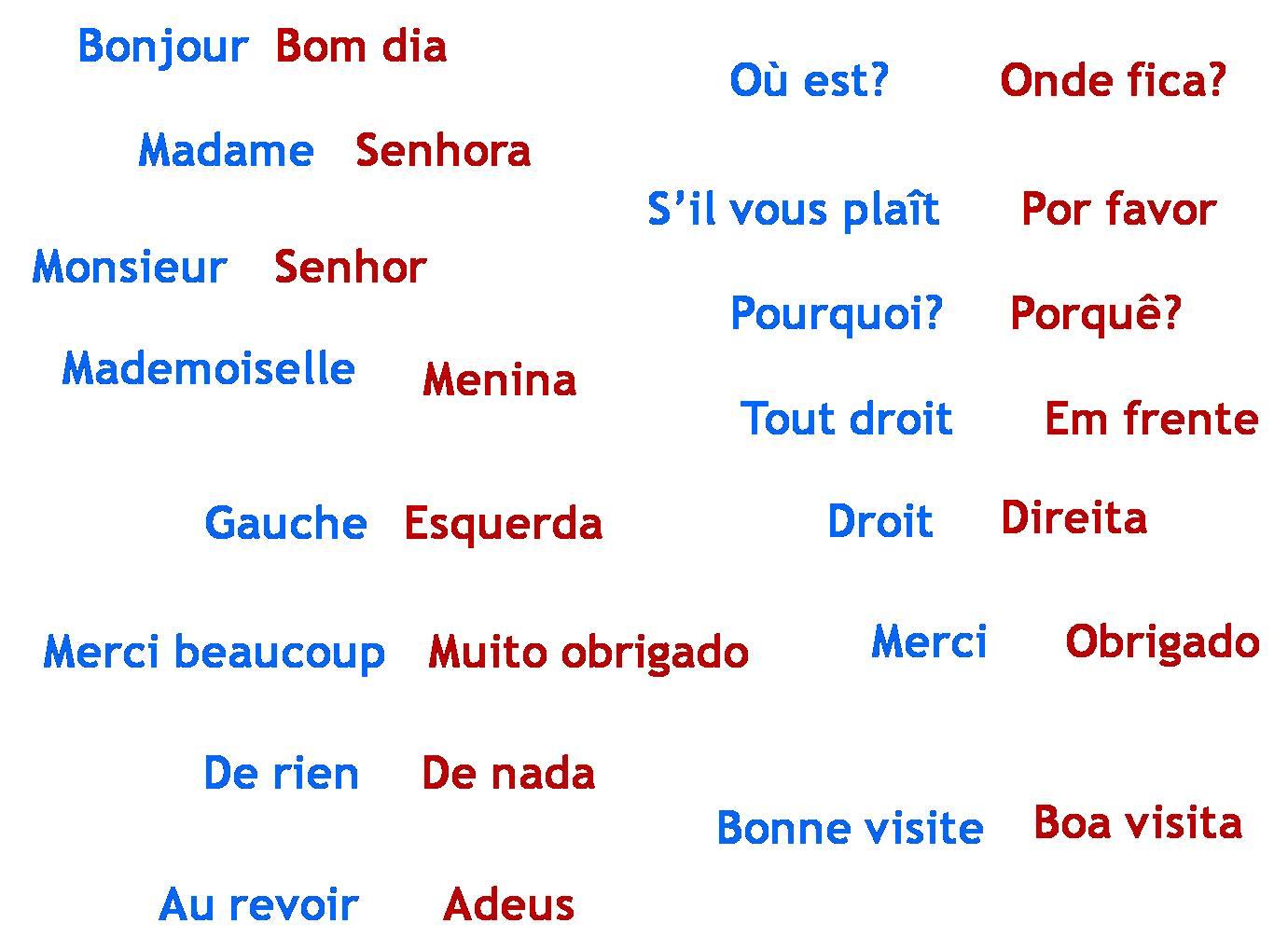 Aprender Francês Lição 3 Frases úteis E As Cores
