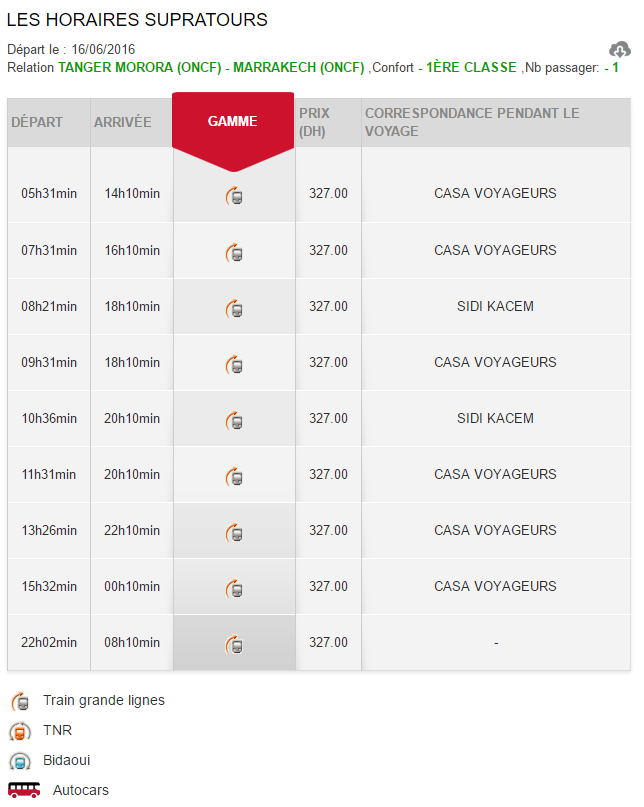 Horários e preços do comboio desde Tânger até Marrakech