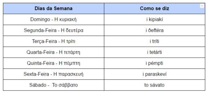 Dias da Semana em Grego
