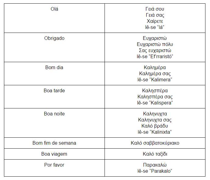 Saudações em grego