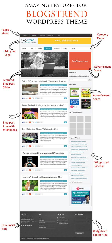 WordPress Theme for Travelogue site