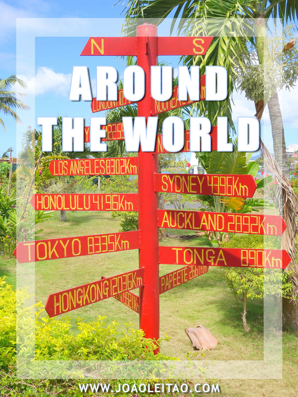 Round The World Guide