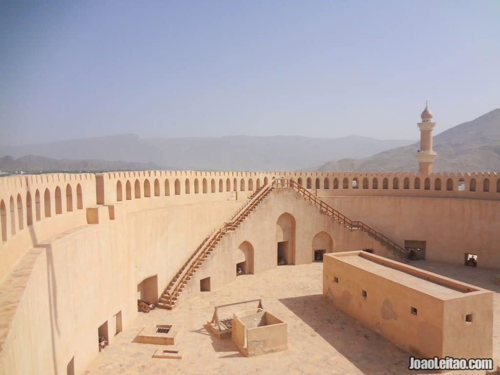 Best places to visit in Nizwa